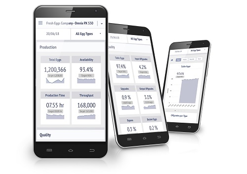 iMoba Smartphone